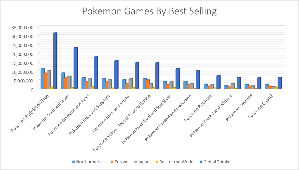 pokemon-games-chart[1].png