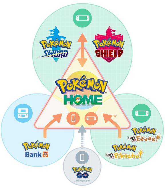 pokemon_home_transfer_infographic[1].png